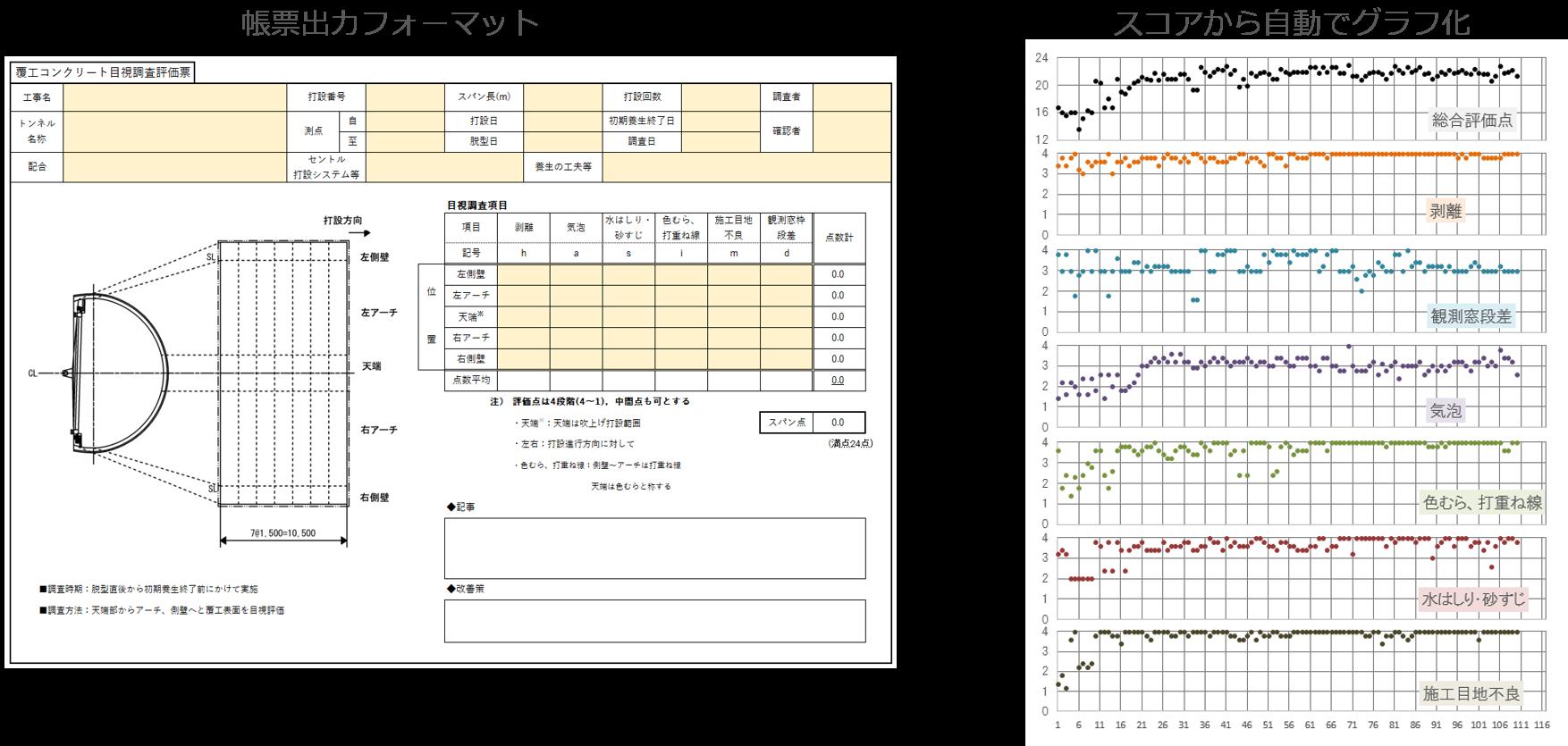 グラフと帳票.png