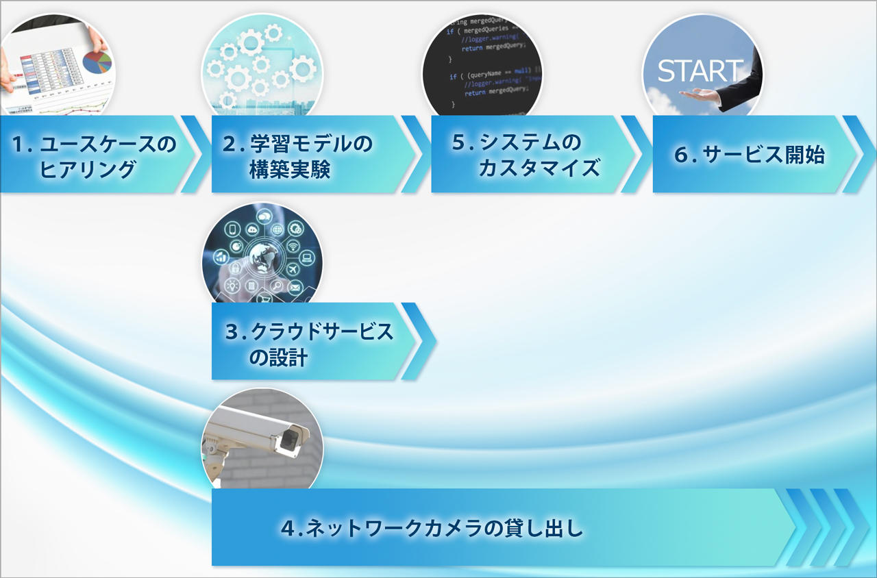 doutaiai_image02.jpg