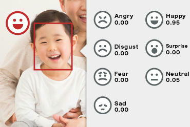 sMedio Emotion Recognition